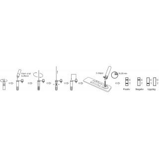 Covid-19 selvtest 5 pakning